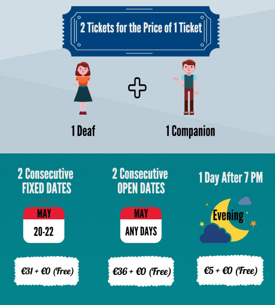 Here are the examples of how much you could save. 1 Regular Adult ticket can cost €57 -€67. Two tickets for the price of one ticket!